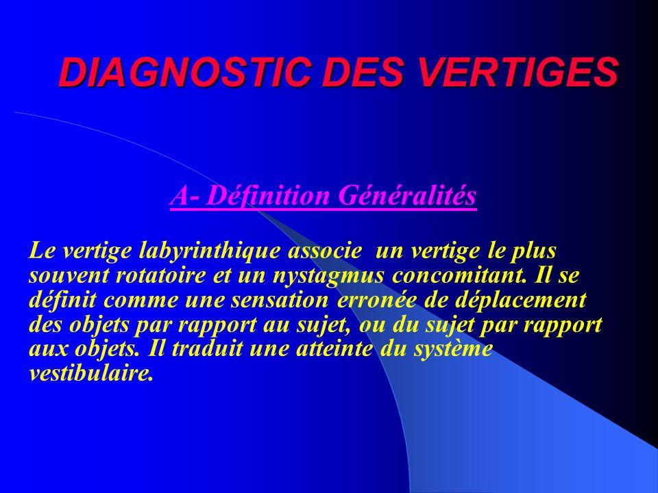 DIAGNOSTIC DES VERTIGES A- Définition Généralités Le vertige labyrinthique associe un vertige le plus souvent rotatoire et un nystagmus concomitant. I