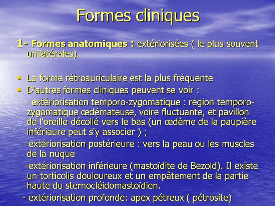Formes cliniques 1- Formes anatomiques : extériorisées ( le plus souvent unilatérales). La forme rétroauriculaire est la plus fréquente La forme rétro