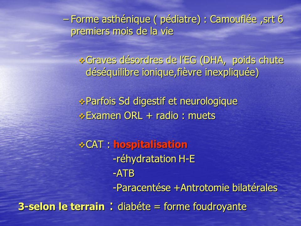 –Forme asthénique ( pédiatre) : Camouflée,srt 6 premiers mois de la vie Graves désordres de lEG (DHA, poids chute déséquilibre ionique,fièvre inexpliq
