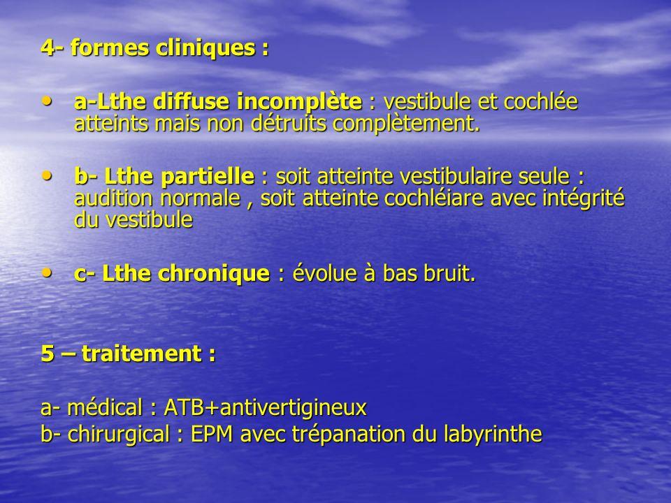 4- formes cliniques : a-Lthe diffuse incomplète : vestibule et cochlée atteints mais non détruits complètement. a-Lthe diffuse incomplète : vestibule