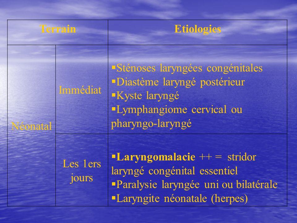 TerrainEtiologies Néonatal Immédiat Sténoses laryngées congénitales Diastème laryngé postérieur Kyste laryngé Lymphangiome cervical ou pharyngo-laryng