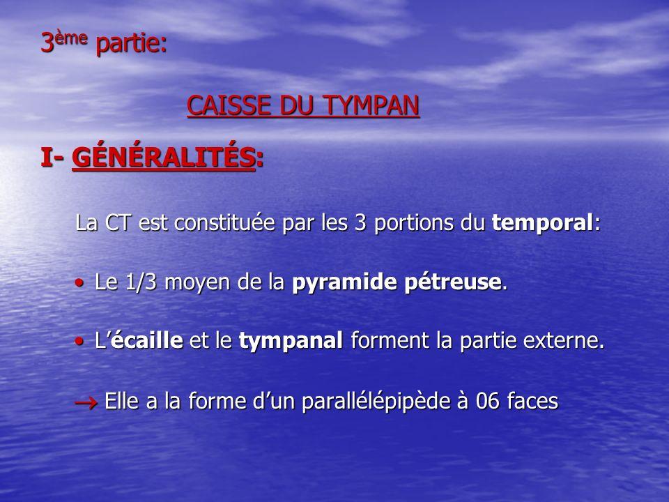 3 ème partie: CAISSE DU TYMPAN I- GÉNÉRALITÉS: La CT est constituée par les 3 portions du temporal: La CT est constituée par les 3 portions du tempora