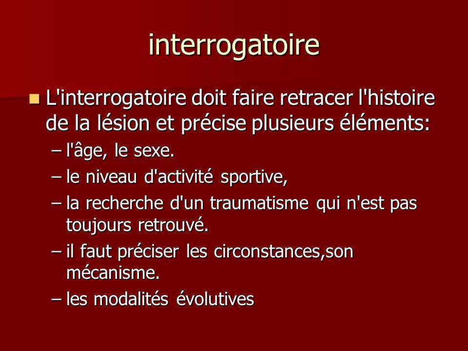 interrogatoire L'interrogatoire doit faire retracer l'histoire de la lésion et précise plusieurs éléments: L'interrogatoire doit faire retracer l'hist
