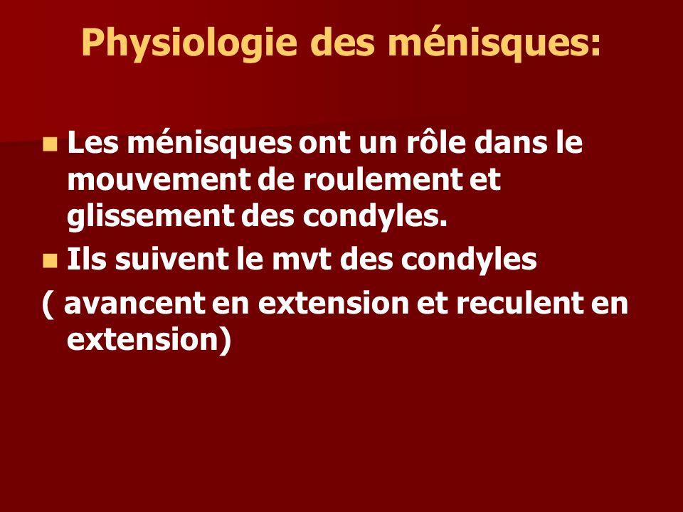 Physiologie des ménisques: Les ménisques ont un rôle dans le mouvement de roulement et glissement des condyles. Ils suivent le mvt des condyles ( avan