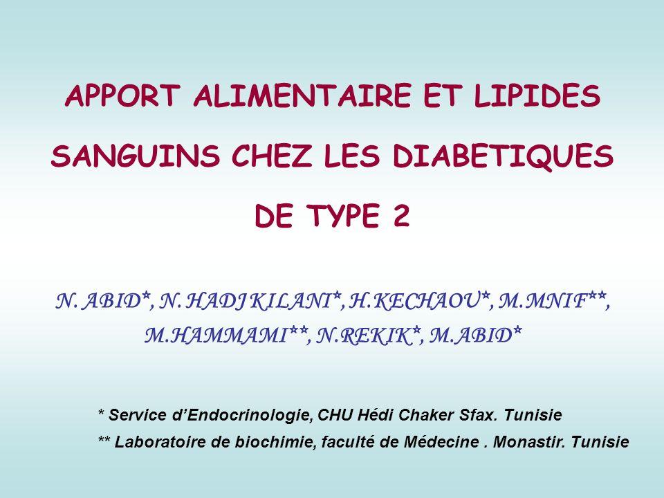 Objectif : apprécier leffet des apports alimentaires sur profil lipidique chez Diabétiques type2 (DT 2 ) Matériel - Méthode Etude prospective : 52 DT2 / 40 témoins Exclusion : pathologie et/ou traitement pouvant influer le bilan lipidique Dosage cholestérol triglycérides, HDLc et LDLc CT si > 5,6 mmol/l TG si > 1,7 mmol/l Questionnaire sur apport alimentaire quotidien par un semainier traité par logiciel nutritionnel Analyse statistique : Logiciel SPSS 8.0 Chi-2 T-test