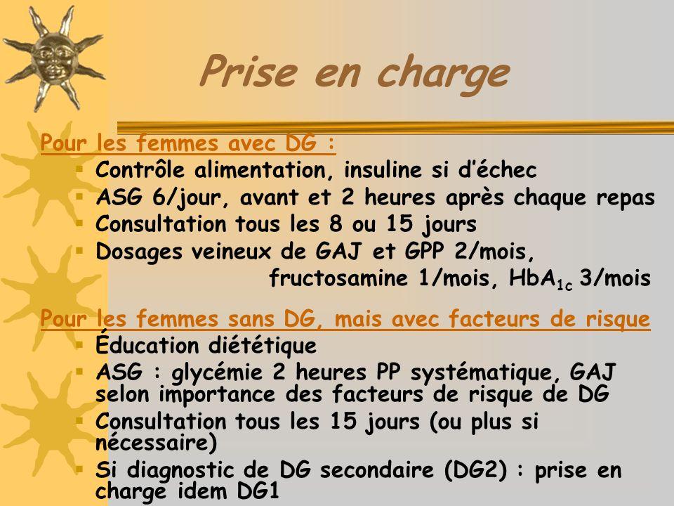 Prise en charge Pour les femmes avec DG : Contrôle alimentation, insuline si déchec ASG 6/jour, avant et 2 heures après chaque repas Consultation tous les 8 ou 15 jours Dosages veineux de GAJ et GPP 2/mois, fructosamine 1/mois, HbA 1c 3/mois Pour les femmes sans DG, mais avec facteurs de risque Éducation diététique ASG : glycémie 2 heures PP systématique, GAJ selon importance des facteurs de risque de DG Consultation tous les 15 jours (ou plus si nécessaire) Si diagnostic de DG secondaire (DG2) : prise en charge idem DG1