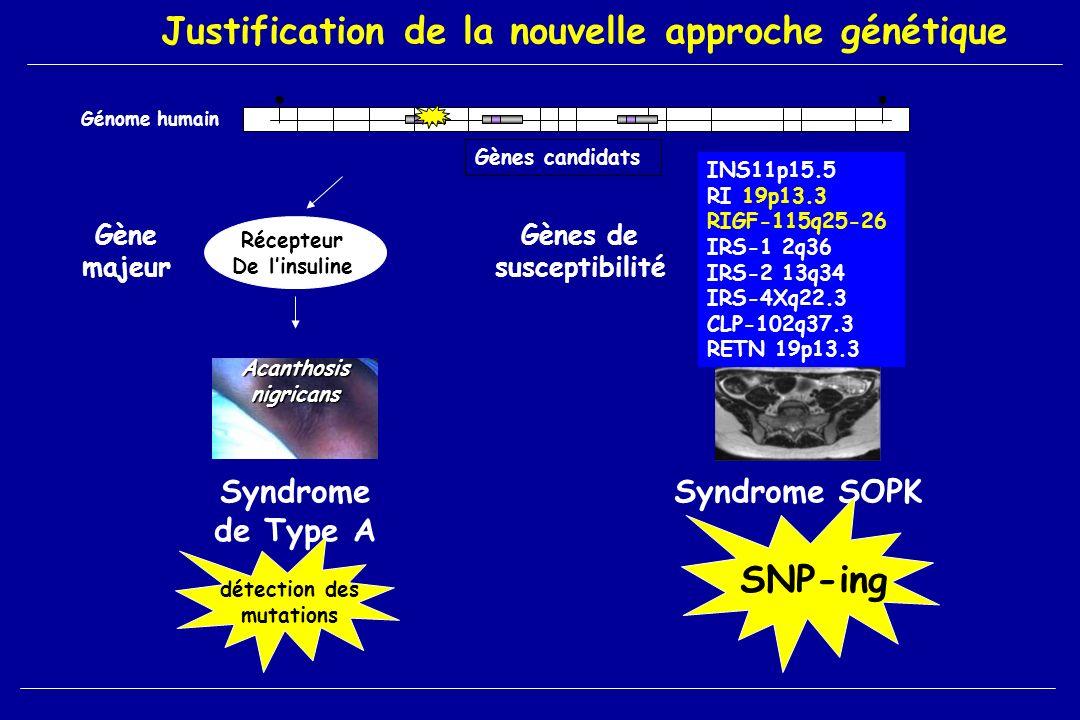 Justification de la nouvelle approche génétique Génome humain Gènes candidats Gène majeur Gènes de susceptibilité Syndrome de Type A Acanthosisnigrica