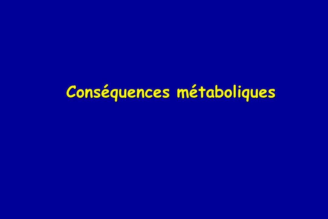 Conséquences métaboliques