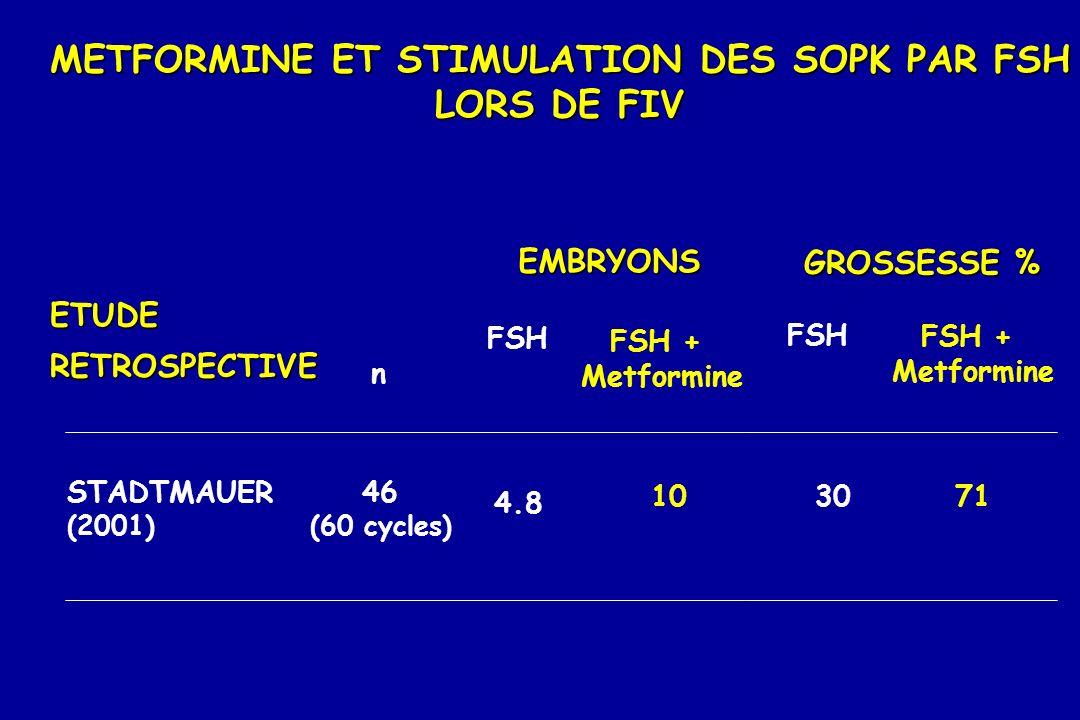 METFORMINE ET STIMULATION DES SOPK PAR FSH LORS DE FIV STADTMAUER (2001) EMBRYONS FSH FSH + Metformine n 46 (60 cycles) 4.8 10 GROSSESSE % FSH FSH + M