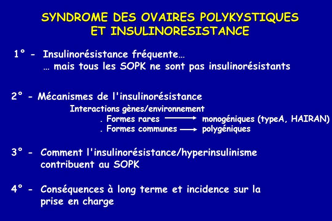 SYNDROME DES OVAIRES POLYKYSTIQUES ET INSULINORESISTANCE 1° -Insulinorésistance fréquente… … mais tous les SOPK ne sont pas insulinorésistants 2° - Mécanismes de l insulinorésistance Interactions gènes/environnement.