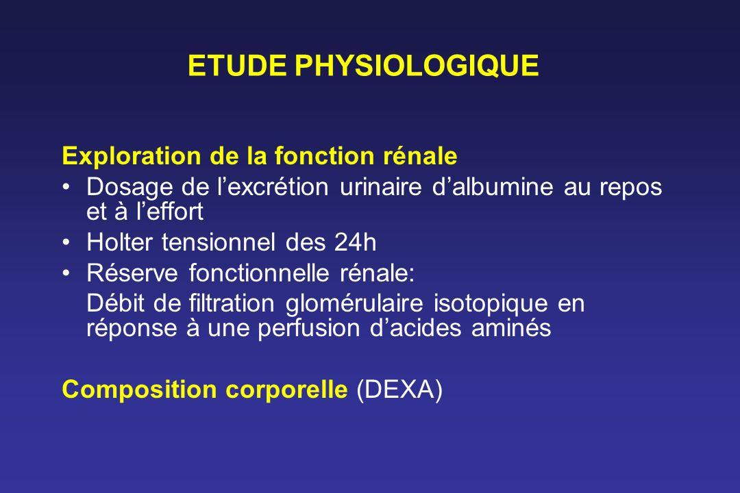 Exploration de la fonction rénale Dosage de lexcrétion urinaire dalbumine au repos et à leffort Holter tensionnel des 24h Réserve fonctionnelle rénale