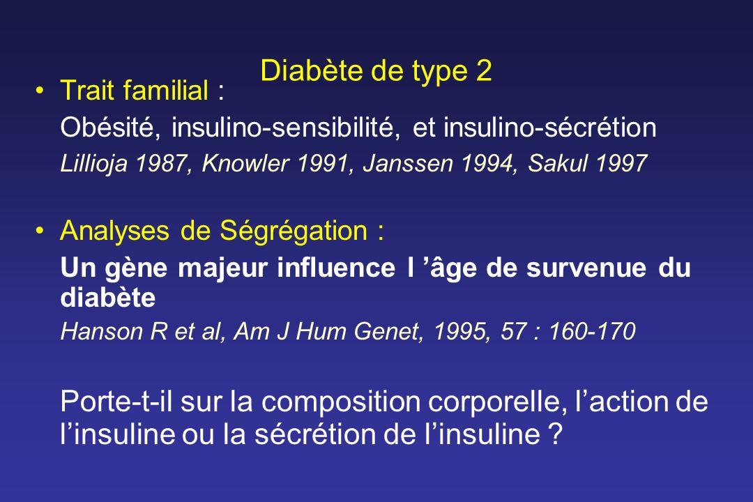 Trait familial : Obésité, insulino-sensibilité, et insulino-sécrétion Lillioja 1987, Knowler 1991, Janssen 1994, Sakul 1997 Analyses de Ségrégation :