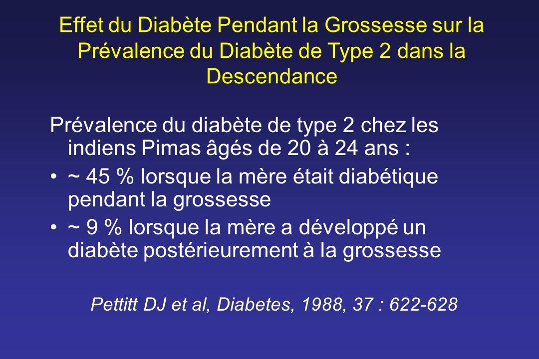 Prévalence du diabète de type 2 chez les indiens Pimas âgés de 20 à 24 ans : ~ 45 % lorsque la mère était diabétique pendant la grossesse ~ 9 % lorsqu