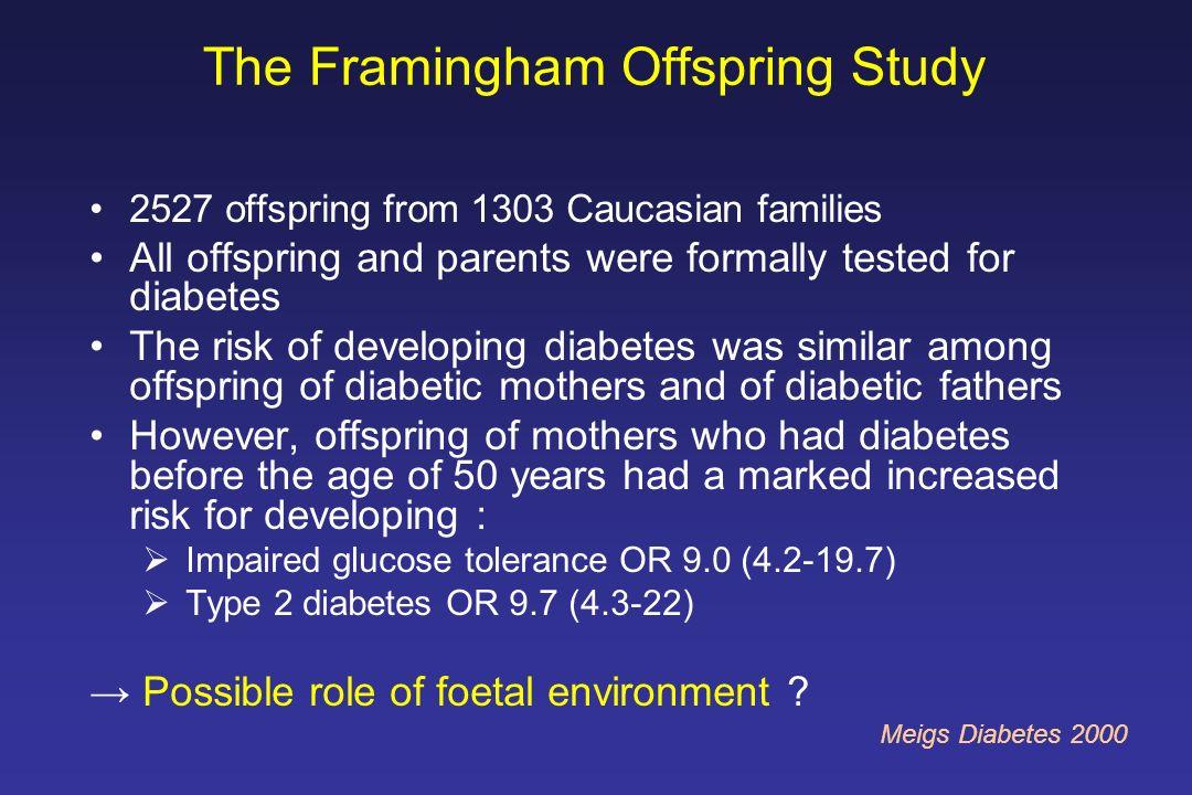 Prévalence du diabète de type 2 chez les indiens Pimas âgés de 20 à 24 ans : ~ 45 % lorsque la mère était diabétique pendant la grossesse ~ 9 % lorsque la mère a développé un diabète postérieurement à la grossesse Pettitt DJ et al, Diabetes, 1988, 37 : 622-628 Effet du Diabète Pendant la Grossesse sur la Prévalence du Diabète de Type 2 dans la Descendance