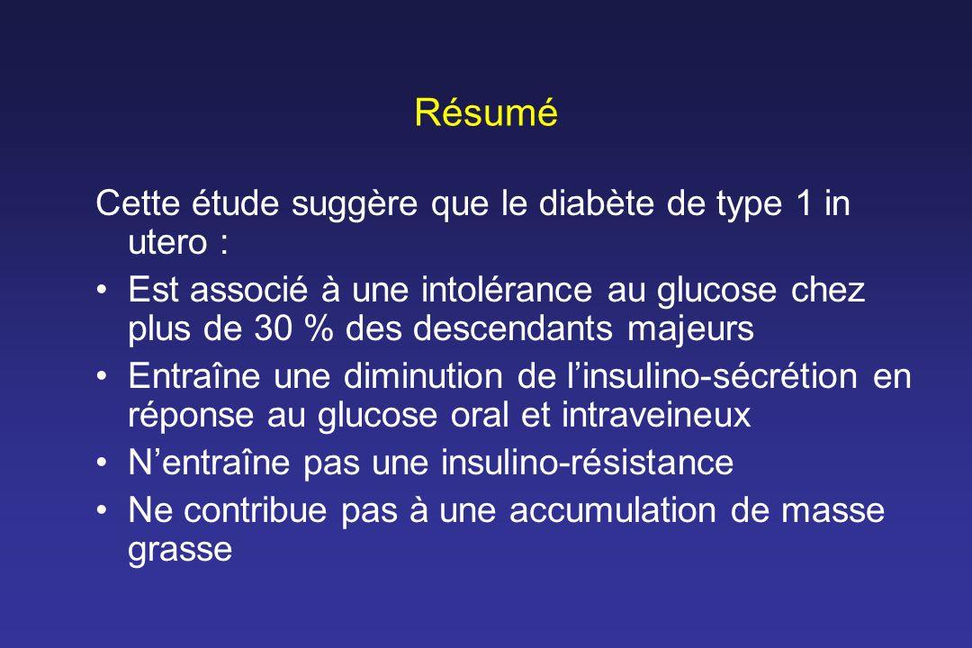 Résumé Cette étude suggère que le diabète de type 1 in utero : Est associé à une intolérance au glucose chez plus de 30 % des descendants majeurs Entr
