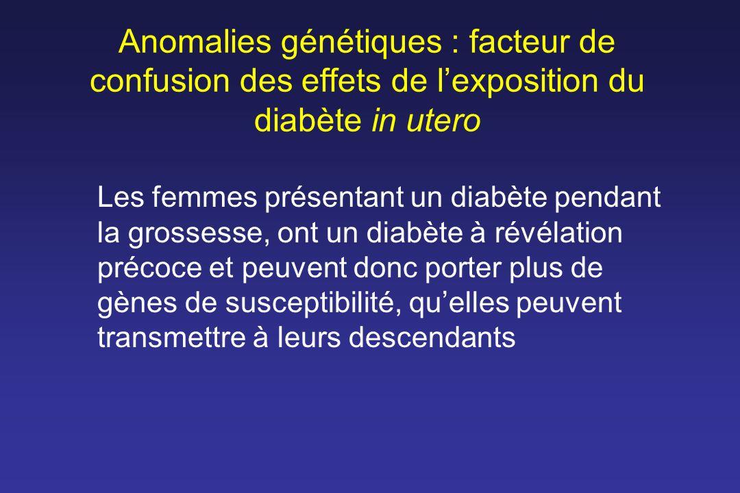Anomalies génétiques : facteur de confusion des effets de lexposition du diabète in utero Les femmes présentant un diabète pendant la grossesse, ont u