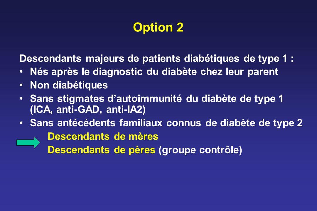 Option 2 Descendants majeurs de patients diabétiques de type 1 : Nés après le diagnostic du diabète chez leur parent Non diabétiques Sans stigmates da