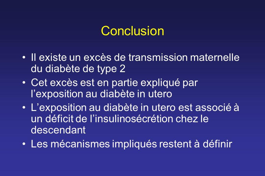 Conclusion Il existe un excès de transmission maternelle du diabète de type 2 Cet excès est en partie expliqué par lexposition au diabète in utero Lex