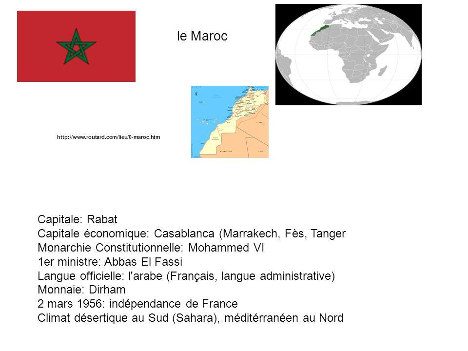le Maroc Capitale: Rabat Capitale économique: Casablanca (Marrakech, Fès, Tanger Monarchie Constitutionnelle: Mohammed VI 1er ministre: Abbas El Fassi