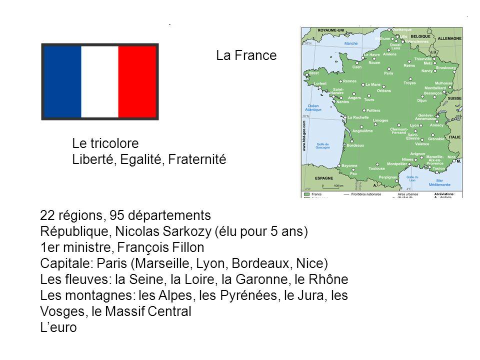 La France Le tricolore Liberté, Egalité, Fraternité 22 régions, 95 départements République, Nicolas Sarkozy (élu pour 5 ans) 1er ministre, François Fi