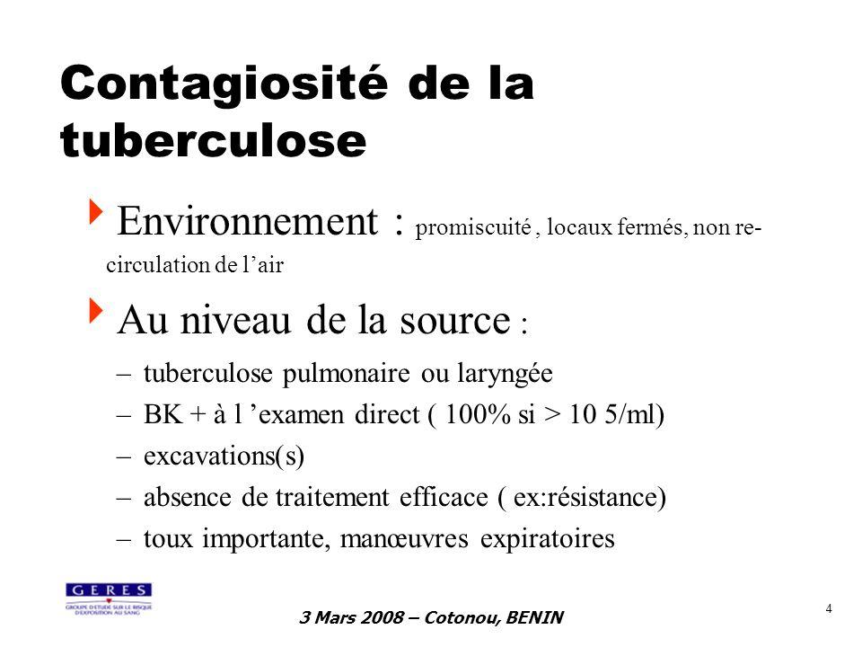3 Mars 2008 – Cotonou, BENIN 4 Contagiosité de la tuberculose Environnement : promiscuité, locaux fermés, non re- circulation de lair Au niveau de la