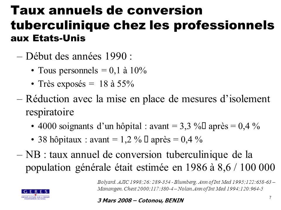 3 Mars 2008 – Cotonou, BENIN 8 Mesures Préventives disponibles BCG Isolement respiratoire autour des cas suspects ou confirmés Modulation de la surveillance médicale en fonction de l évaluation du risque Enquête autour dun cas Traitement des infections latentes récentes