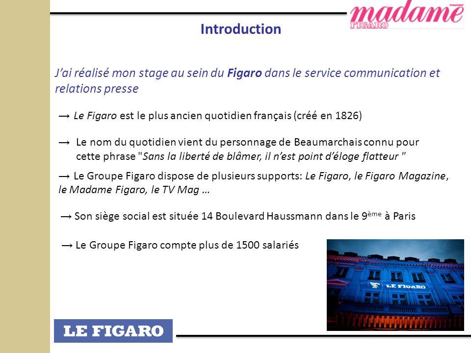 Jai réalisé mon stage au sein du Figaro dans le service communication et relations presse Le Figaro est le plus ancien quotidien français (créé en 182