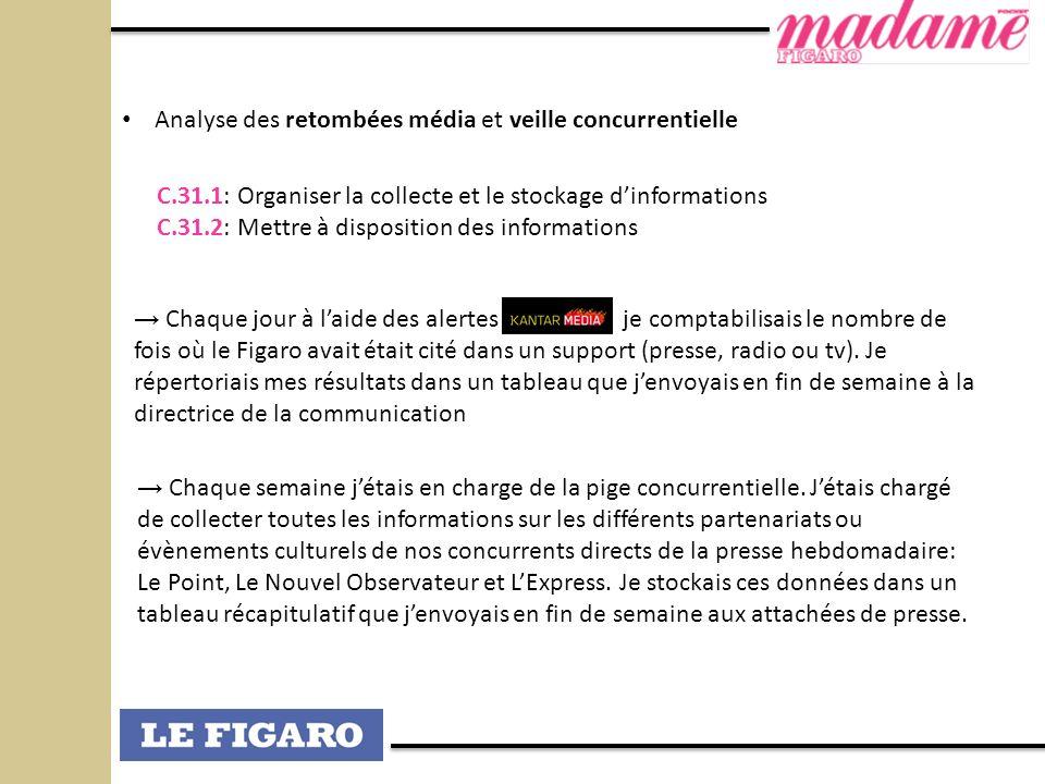 Aide à lorganisation de la soirée interne du Figaro Tous les ans, une soirée Interne Figaro est organisée avant les mois dété : La Figaro Summer Party.