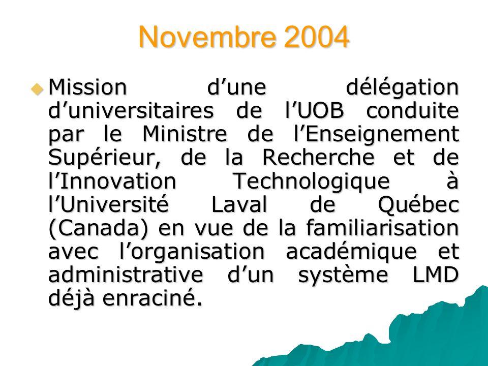 Novembre 2004 Mission dune délégation duniversitaires de lUOB conduite par le Ministre de lEnseignement Supérieur, de la Recherche et de lInnovation T