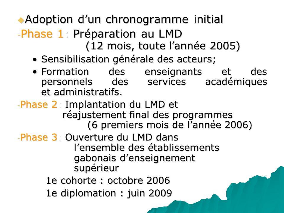 Adoption dun chronogramme initial Adoption dun chronogramme initial - Phase 1: Préparation au LMD (12 mois, toute lannée 2005) Sensibilisation général