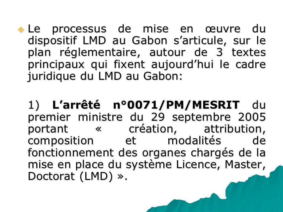 Le processus de mise en œuvre du dispositif LMD au Gabon sarticule, sur le plan réglementaire, autour de 3 textes principaux qui fixent aujourdhui le