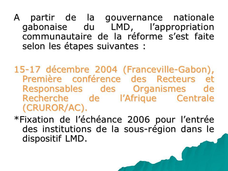 A partir de la gouvernance nationale gabonaise du LMD, lappropriation communautaire de la réforme sest faite selon les étapes suivantes : 15-17 décemb