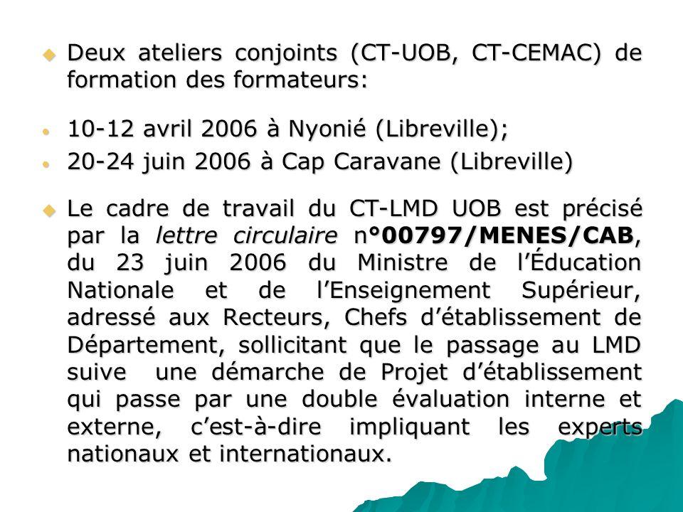 Deux ateliers conjoints (CT-UOB, CT-CEMAC) de formation des formateurs: Deux ateliers conjoints (CT-UOB, CT-CEMAC) de formation des formateurs: 10-12