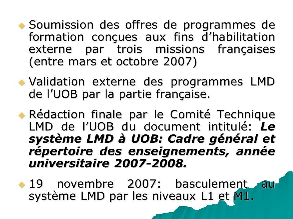 Soumission des offres de programmes de formation conçues aux fins dhabilitation externe par trois missions françaises (entre mars et octobre 2007) Sou