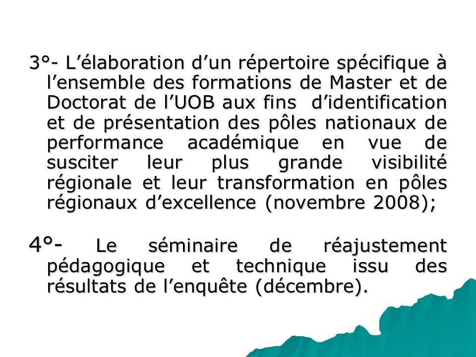 3°- Lélaboration dun répertoire spécifique à lensemble des formations de Master et de Doctorat de lUOB aux fins didentification et de présentation des