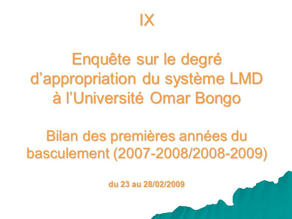 IX Enquête sur le degré dappropriation du système LMD à lUniversité Omar Bongo Bilan des premières années du basculement (2007-2008/2008-2009) du 23 a