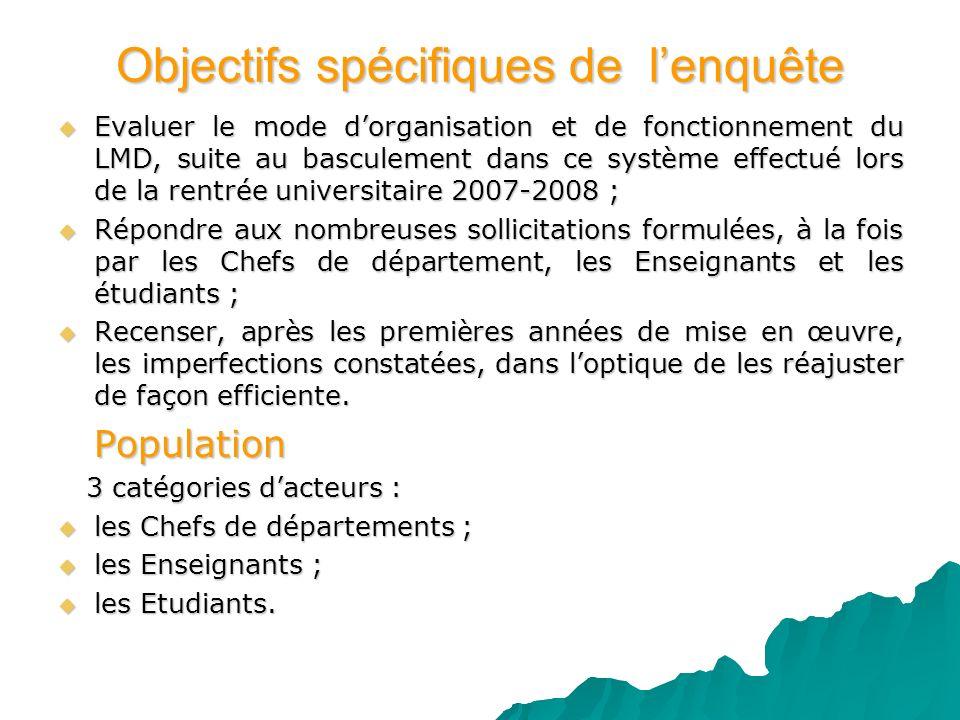 Objectifs spécifiques de lenquête Evaluer le mode dorganisation et de fonctionnement du LMD, suite au basculement dans ce système effectué lors de la