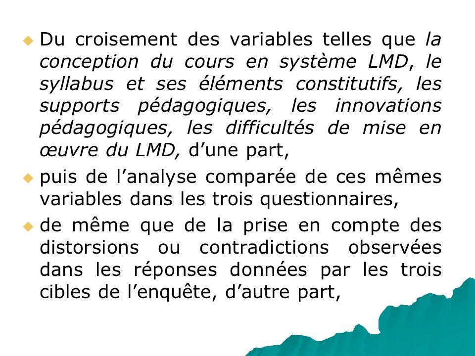Du croisement des variables telles que la conception du cours en système LMD, le syllabus et ses éléments constitutifs, les supports pédagogiques, les