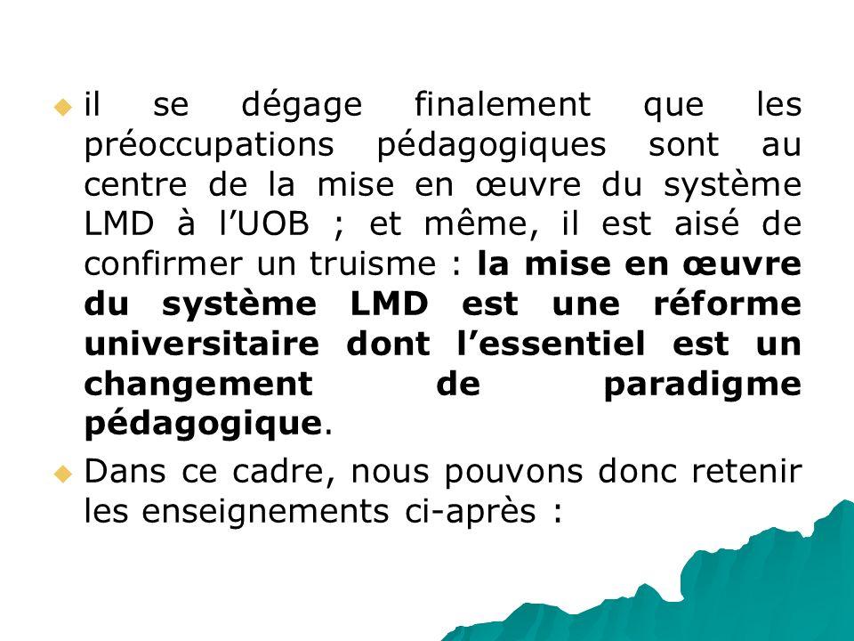 il se dégage finalement que les préoccupations pédagogiques sont au centre de la mise en œuvre du système LMD à lUOB ; et même, il est aisé de confirm