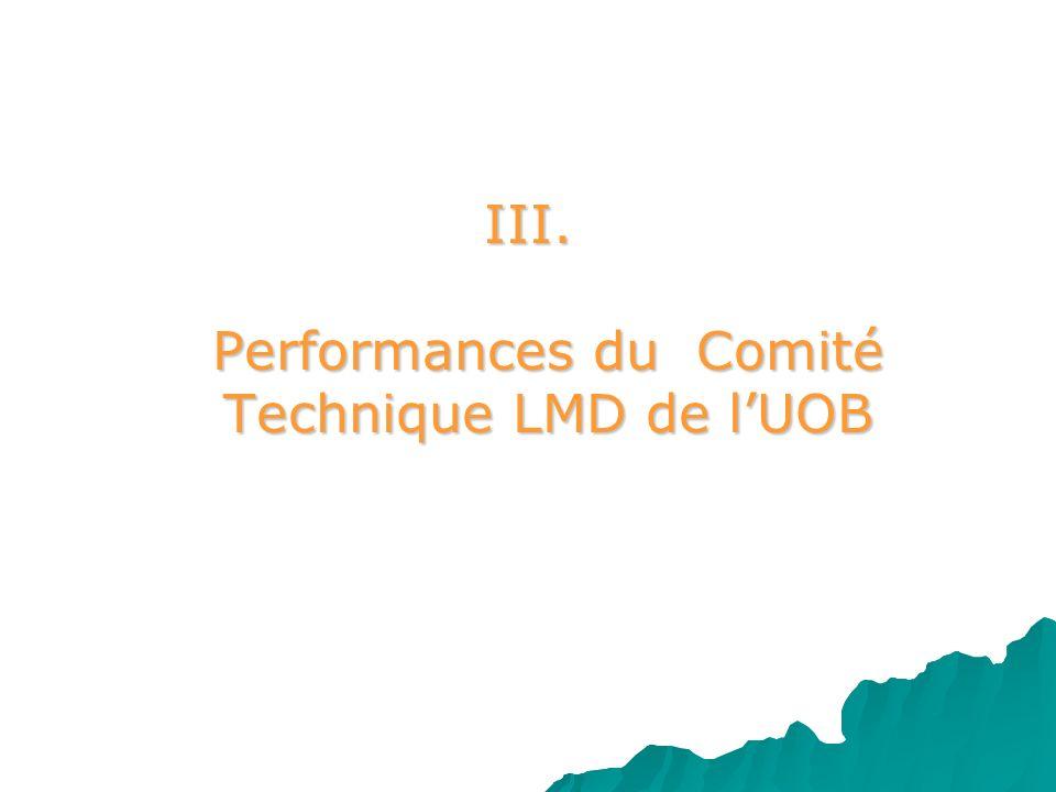 III. Performances du Comité Technique LMD de lUOB