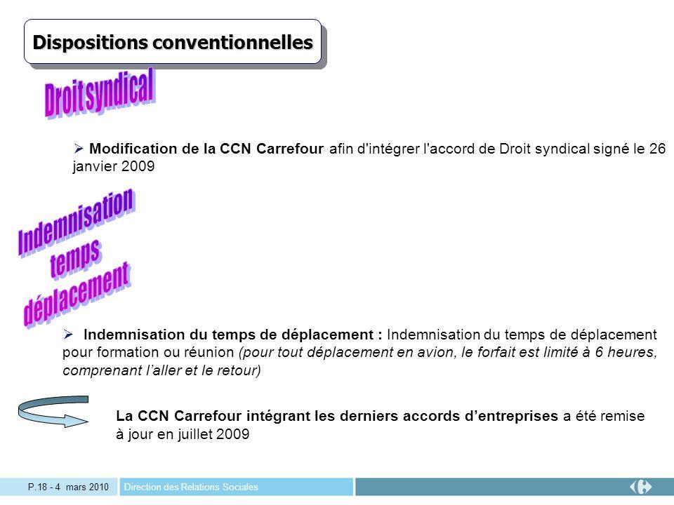 Direction des Relations SocialesP.18 - 4 mars 2010 Modification de la CCN Carrefour afin d intégrer l accord de Droit syndical signé le 26 janvier 2009 Indemnisation du temps de déplacement : Indemnisation du temps de déplacement pour formation ou réunion (pour tout déplacement en avion, le forfait est limité à 6 heures, comprenant laller et le retour) La CCN Carrefour intégrant les derniers accords dentreprises a été remise à jour en juillet 2009 Dispositions conventionnelles