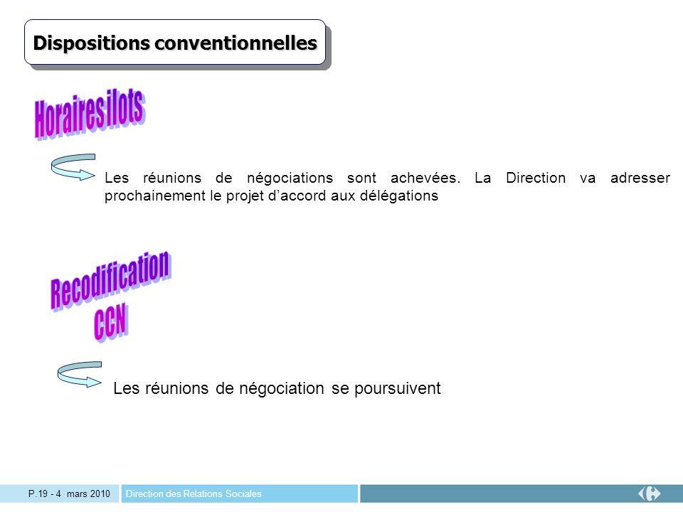 Direction des Relations SocialesP.19 - 4 mars 2010 Les réunions de négociation se poursuivent Les réunions de négociations sont achevées.