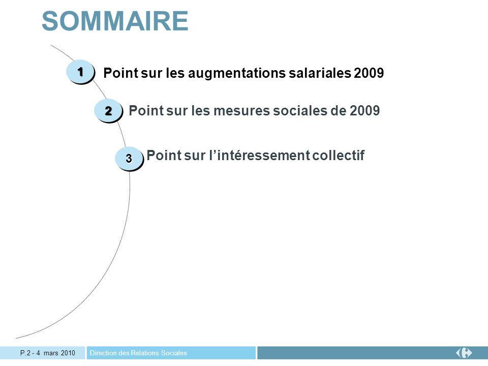 Direction des Relations SocialesP.2 - 4 mars 2010 2222 2222 Point sur les augmentations salariales 2009 1111 1111 Point sur les mesures sociales de 20