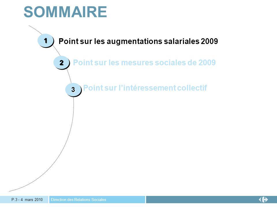 Direction des Relations SocialesP.3 - 4 mars 2010 2222 2222 Point sur les augmentations salariales 2009 1111 1111 Point sur les mesures sociales de 20