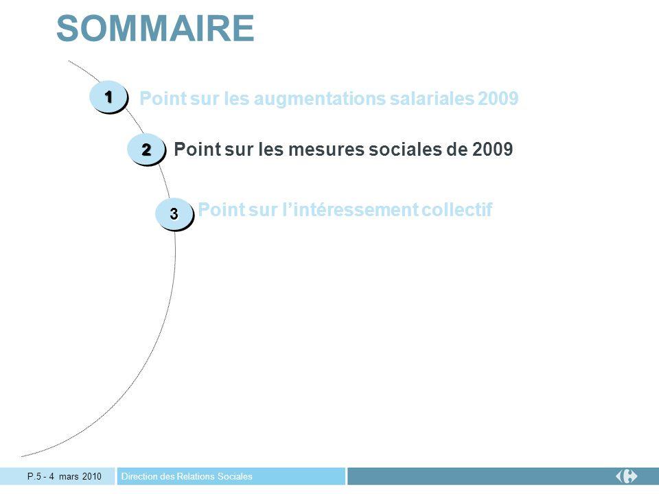 Direction des Relations SocialesP.5 - 4 mars 2010 2222 2222 Point sur les augmentations salariales 2009 1111 1111 Point sur les mesures sociales de 20