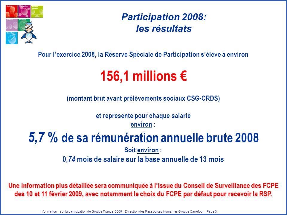Information sur la participation de Groupe France 2008 – Direction des Ressources Humaines Groupe Carrefour – Page 3 Pour lexercice 2008, la Réserve S