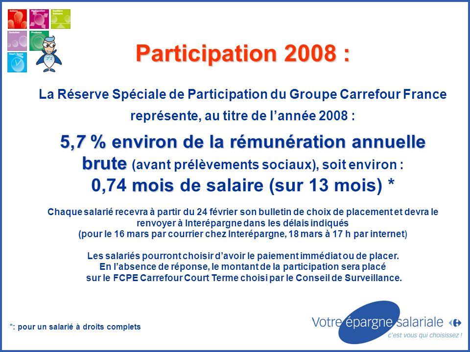 Participation 2008 : La Réserve Spéciale de Participation du Groupe Carrefour France représente, au titre de lannée 2008 : 5,7 % environ de la rémunération annuelle brute 5,7 % environ de la rémunération annuelle brute (avant prélèvements sociaux), soit environ : mois 0,74 mois de salaire (sur 13 mois) * Chaque salarié recevra à partir du 24 février son bulletin de choix de placement et devra le renvoyer à Interépargne dans les délais indiqués (pour le 16 mars par courrier chez Interépargne, 18 mars à 17 h par internet) Les salariés pourront choisir davoir le paiement immédiat ou de placer.