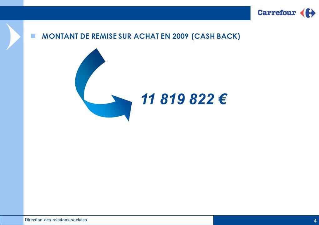 4 Direction des relations sociales MONTANT DE REMISE SUR ACHAT EN 2009 (CASH BACK) 11 819 822