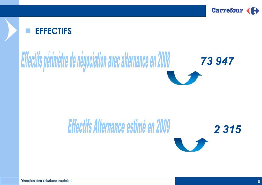 6 Direction des relations sociales EFFECTIFS 73 947 2 315