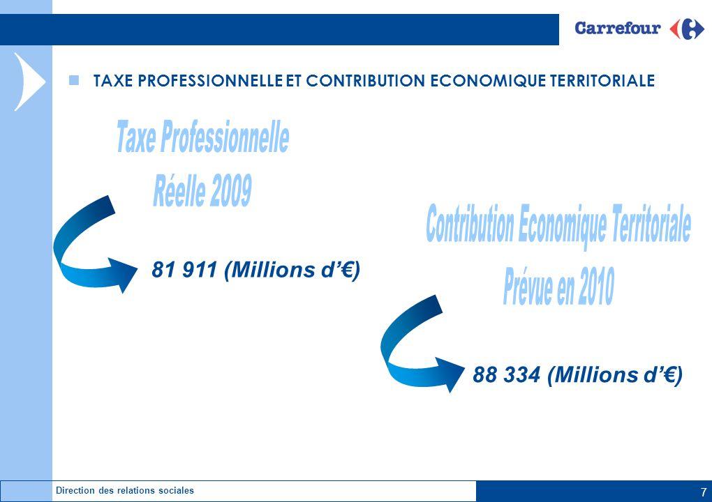 7 Direction des relations sociales TAXE PROFESSIONNELLE ET CONTRIBUTION ECONOMIQUE TERRITORIALE 81 911 (Millions d) 88 334 (Millions d)